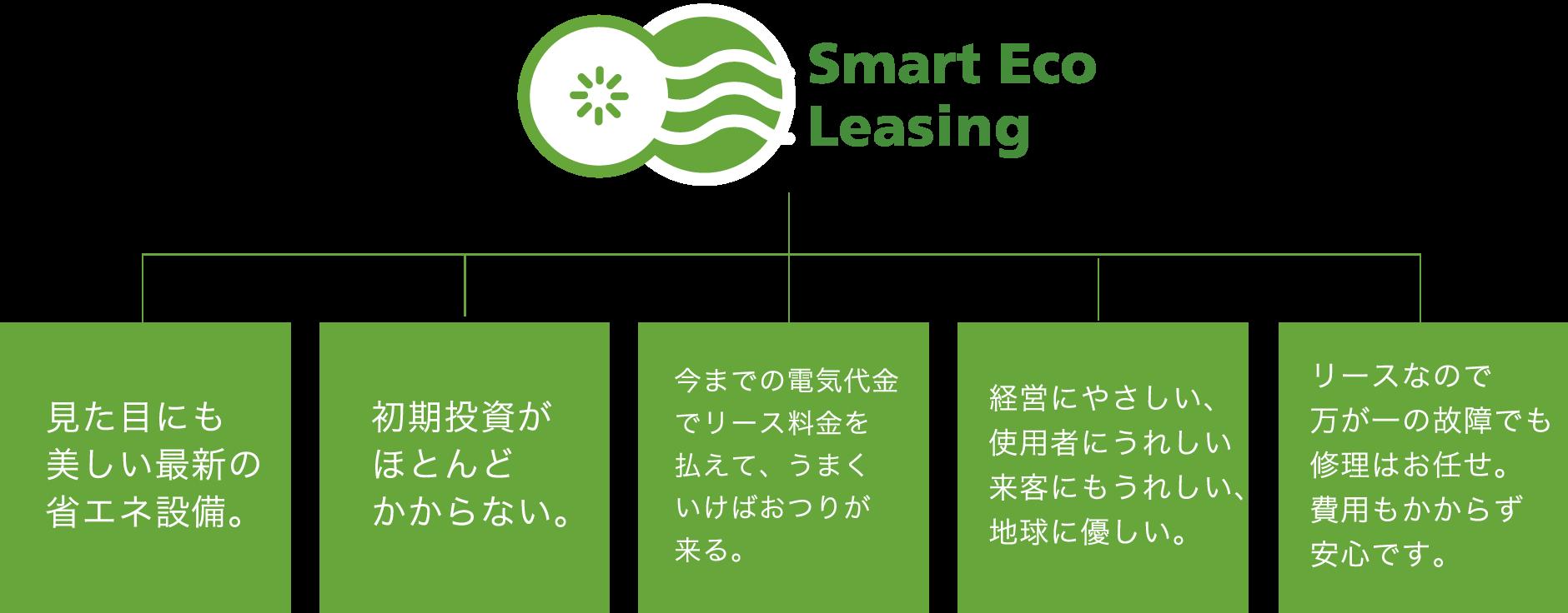 Smart Eco Leasing